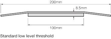 Thresholds-2
