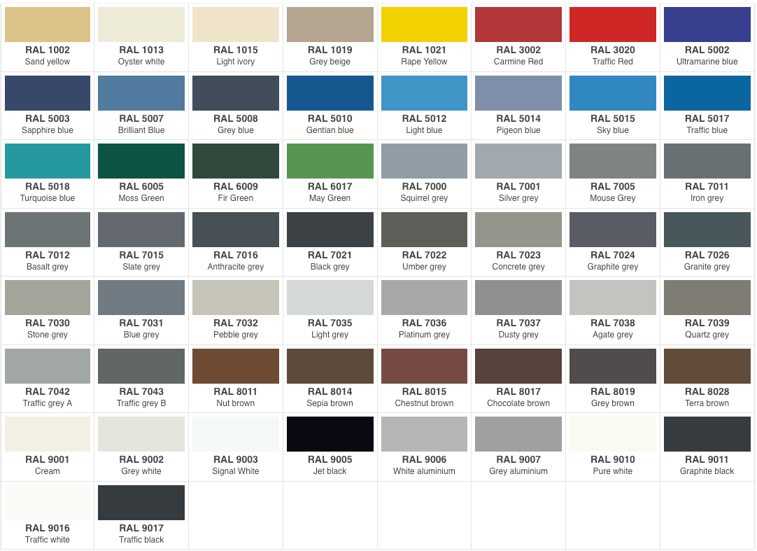 Security door colour options power coating sunray standard ral colours nvjuhfo Image collections